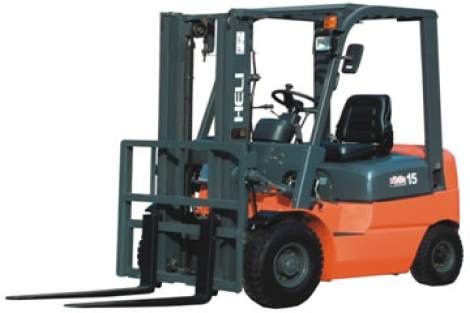Greenville Forklift Rental in South Carolina