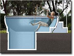 Maine Aquatic Physical Therapy Pool Rental Hydrotherapy