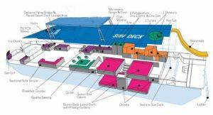 Blueprint for the 65ft VIP Houseboat for Rent in Arizona