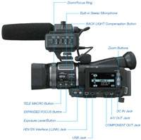 Washington DC Sony HVR-A1U Camcorder For Rent