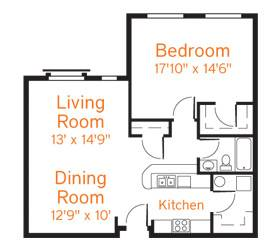 Related Apartments Rentals