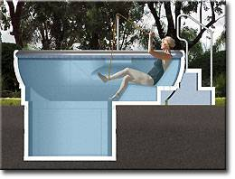 Charlotte Therapeutic Exercise Pool Rentals - Rehabilitation Vertical Pool Rental