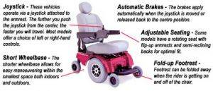 Red Powerchair with callouts